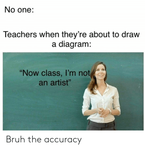 """Bruh, Dank Memes, and Diagram: No one:  Teachers when they're about to draw  a diagram:  """"Now class, I'm not  an artist"""" Bruh the accuracy"""