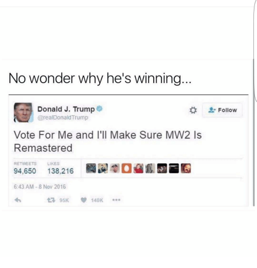 Trump Vote: No wonder why he's winning  Donald J. Trump  areal Donald Trump  Vote For Me and I'll Make Sure MW2 Is  Remastered  RETWEETS  LIKES  94,650  138,216  6:43 AM 8 Nov 2016  95K  140K  Follow