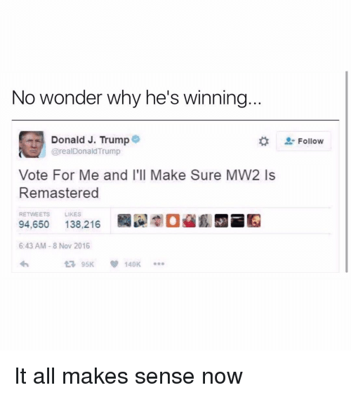 Trump Vote: No wonder why he's winning  Donald J. Trump  CarealDonald Trump  Vote For Me and I'll Make Sure MW2 ls  Remastered  RETWEETS  LIKES  94,650  138,216  6:43 AM 8 Nov 2016  140K  Follow It all makes sense now