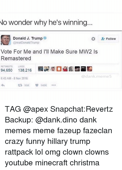 Trump Vote: No wonder why he's winning  Donald J. Trump  Follow  @realDonald Trump  Vote For Me and I'll Make Sure MW2 Is  Remastered  RETWEETS LIKES  94.650  138,216  dank meme5  6 43 AM-8 Nov 2016  95K  140K TAG @apex Snapchat:Revertz Backup: @dank.dino dank memes meme fazeup fazeclan crazy funny hillary trump rattpack lol omg clown clowns youtube minecraft christma