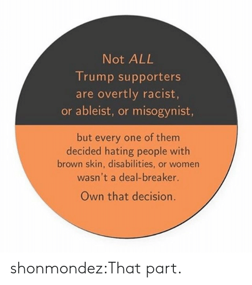 Tumblr, Blog, and Trump: Not ALL  Trump supporters  are overtly racist,  or ableist, or misogynist,  but every one of them  decided hating people with  brown skin, disabilities, or women  wasn't a deal-breaker.  Own that decision. shonmondez:That part.