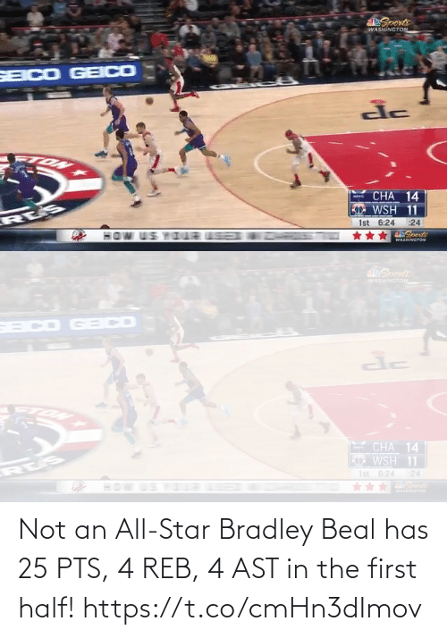 reb: Not an All-Star Bradley Beal has 25 PTS, 4 REB, 4 AST in the first half!  https://t.co/cmHn3dImov