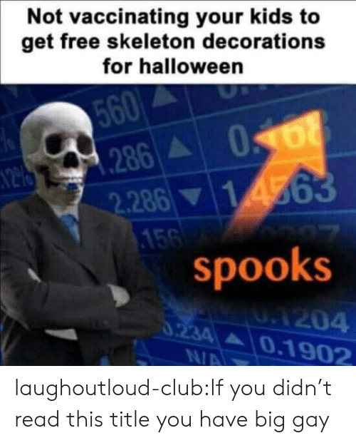 skeleton: Not vaccinating your kids to  get free skeleton decorations  for halloween  560  N2 286 068  2.28614563  156  spooks  UA204  0234 0.1902  0.234  N/A laughoutloud-club:If you didn't read this title you have big gay