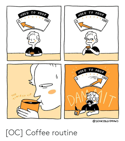 Coffee: [OC] Coffee routine