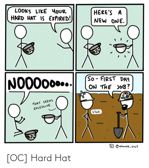 hat: [OC] Hard Hat