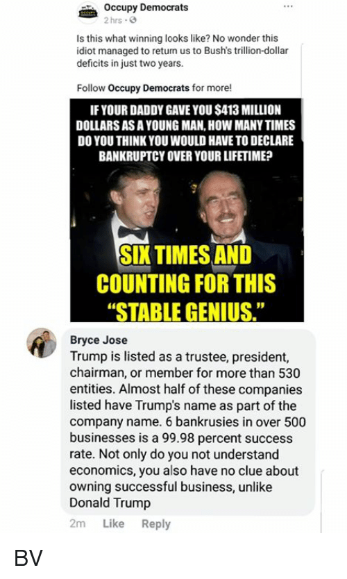 """Donald Trump, How Many Times, and Memes: Occupy Democrats  2 hrs.  Is this what winning looks like? No wonder this  idiot managed to return us to Bush's trillion-dollar  deficits in just two years  Follow Occupy Democrats for more!  IF YOUR DADDY GAVE YOU $413 MILLION  DOLLARS AS A YOUNG MAN, HOW MANY TIMES  DO YOU THINK YOU WOULD HAVE TO DECLARE  BANKRUPTCY OVER YOUR LIFETIME?  SIX TIMES AND  COUNTING FOR THIS  """"STABLE GENIUS""""  15  Bryce Jose  Trump is listed as a trustee, president,  chairman, or member for more than 530  entities. Almost half of these companies  listed have Trump's name as part of the  company name. 6 bankrusies in over 500  businesses is a 99.98 percent success  rate. Not only do you not understand  economics, you also have no clue about  owning successful business, unlike  Donald Trump  2m Like Reply BV"""