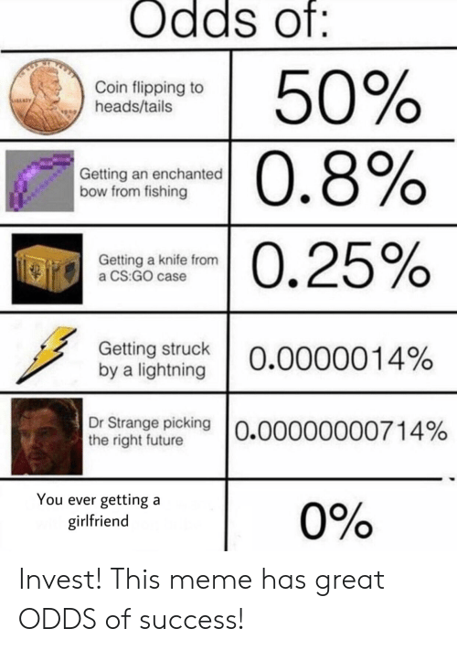 Future, Meme, and Lightning: Odds of:  50%  Coin flipping to  heads/tails  0.8%  Getting an enchanted  bow from fishing  0.25%  Getting a knife from  a CS:GO case  Getting struck  by a lightning  O.0000014%  Dr Strange picking 0.00000000714%  the right future  You ever getting a  girlfriend  0% Invest! This meme has great ODDS of success!