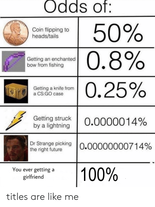 Future, Lightning, and Girlfriend: Odds of:  50%  Coin flipping to  heads/tails  0.8%  Getting an enchanted  bow from fishing  0.25%  Getting a knife from  a CS:GO case  Getting struck  by a lightning  O.0000014%  Dr Strange picking 0.00000000714%  the right future  |100%  You ever getting a  girlfriend titles are like me