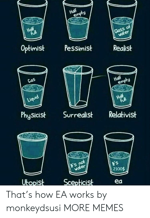 Ater: of  Optimist  Pessimist  Realist  Physicist Surreast Relativist  ts  2100$  ater  Utopist  Scepticist  ea That's how EA works by monkeydsusi MORE MEMES
