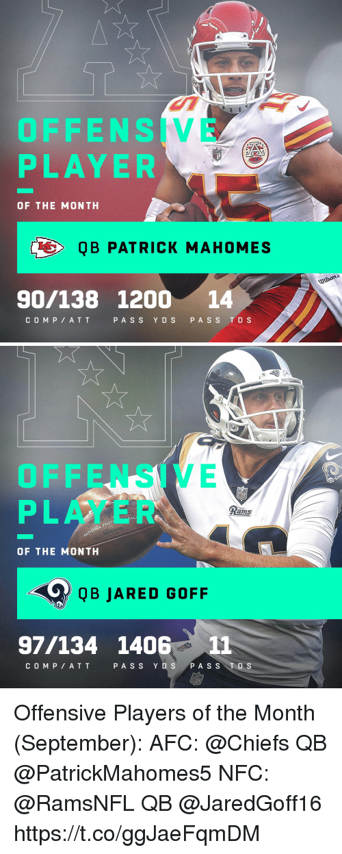 Memes, At&t, and Chiefs: OFFENSIVE  PLAYE R  OF THE MONTH  QB PATRICK MAHOMES  90/138 120014  COM P AT T  PASS Y D S  PASS T D S   OFFENSIVE  PLAYER  Rams  OF THE MONTH  QB JARED GOFF  97/134 1406 11  CO M P AT T  PAS S Y D S PA S S T D S Offensive Players of the Month (September):   AFC: @Chiefs QB @PatrickMahomes5  NFC: @RamsNFL QB @JaredGoff16 https://t.co/ggJaeFqmDM
