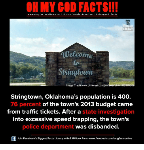 trapping: ON MY GOD FACTS!!!  www.omg facts online.com I fb.com/omg facts online I Goh my god-facts  FACTS!  Welcome  atau  Image Credit www.pinterest.com/pin/249738741810378008  Stringtown, Oklahoma's population is 400.  76 percent of the town's 2013 budget came  from traffic tickets. After a  state investigation  into excessive speed trapping, the town's  was disbanded.  police department  Join Facebook's Biggest Facts Library with 6 Million+ Fans- www.facebook.com/omgfactsonline