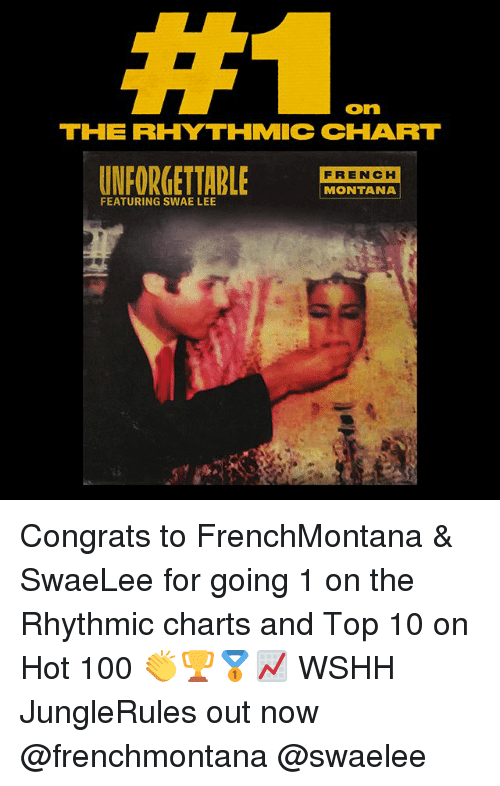 French Montana: on  THE RHYTHMIC CHART  UNFORGETTABLE TO  FRENCH  MONTANA  FEATURING SWAE LEE Congrats to FrenchMontana & SwaeLee for going 1 on the Rhythmic charts and Top 10 on Hot 100 👏🏆🥇📈 WSHH JungleRules out now @frenchmontana @swaelee