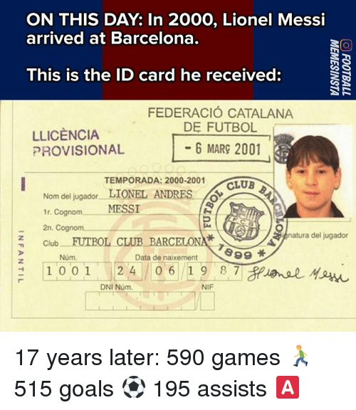 Barcelona, Club, and Goals: ON THIS DAY: In 2000, Lionel Messi  arrived at Barcelona.  This is the ID card he received:  FEDERACIÓ CATALANA  DE FUTBOL  LLICÊNCIA  PROVISIONAL  POVISIONAL MAR 201  6 MAR  TEMPORADA: 2000-2001 CLU  Nom del jugador LIONEL ANDRES  1r. Cognom-- MESS!  2n. Cognom  natura deljugador  Club FUTBOL CLUB BARCELONA  Data de naixement  99 t  Núm.  10 01 24 06 19 87  pienel Hon  DNI Núm.  NIF 17 years later: 590 games 🏃 515 goals ⚽️ 195 assists 🅰️