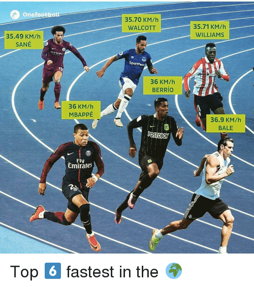 bale: Onefootball  35.70 KM/h  WALCOTT  35.71 KM/h  WILLIAMS  35.49 KM/h  SANE  SportPesd  36 KM/h  BERRIO  36 KM/h  MBAPPE  36.9 KM/h  BALE  STOBON  Fly  Emirates Top 6️⃣ fastest in the 🌍