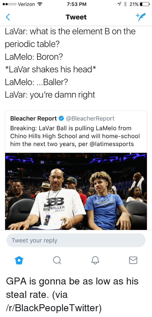 Blackpeopletwitter, Head, and School: ooo Verizon  7:53 PM  Tweet  LaVar: what is the element B on the  periodic table?  LaMelo: Boron?  *LaVar shakes his head*  LaMelo: ...Baller?  LaVar: you're damn right  Bleacher Report·@BleacherReport  Breaking: LaVar Ball is pulling LaMelo from  Chino Hills High School and will home-school  him the next two years, per @latimessports  BIG BALLER  BRAND  Tweet your reply <p>GPA is gonna be as low as his steal rate. (via /r/BlackPeopleTwitter)</p>