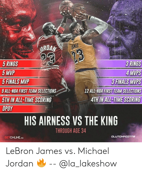 Finals, LeBron James, and Michael Jordan: ORDAN  5 RINGS  5 MVP  5 FINALS MVP  9 ALL-NBA FIRST TEAM SELECTIONS  5TH IN ALL-TIME SCORING  DPOY  3 RINGS  4 MVPS  3 FINALS MVPS  12 ALL-NBA FIRST TEAM SELECTIONS  4TH IN ALL-TIME SCORING  HIS AIRNESS VS THE KING  THROUGH AGE 34  BETONLINE.AG LeBron James vs. Michael Jordan 🔥 -- @la_lakeshow