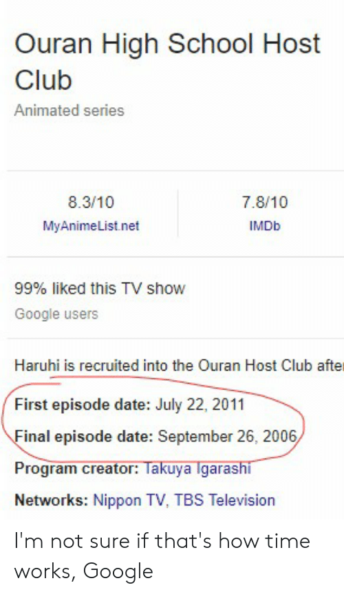 ouran high school host club: Ouran High School Host  Club  Animated series  8.3/10  MyAnimeList.net  7.8/10  IMDb  99% liked this TV show  Google users  Haruhi is recruited into the Ouran Host Club afte  First episode date: July 22, 2011  Final episode date: September 26, 2006  Program creator: Takuya Igarashi  Networks: Nippon TV, TBS Television I'm not sure if that's how time works, Google
