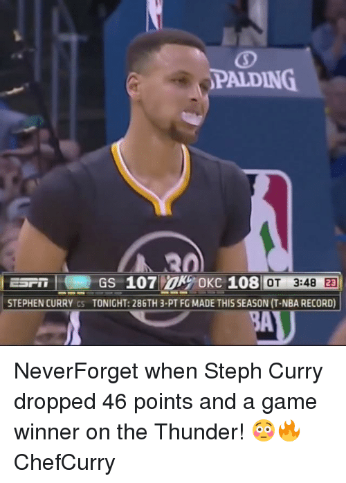 Game Winner: PALDING.  STEPHEN CURRY  cs TONIGHT: 286TH 3.PT FG MADE THIS SEASON (T-NBA RECORD)  AU NeverForget when Steph Curry dropped 46 points and a game winner on the Thunder! 😳🔥 ChefCurry