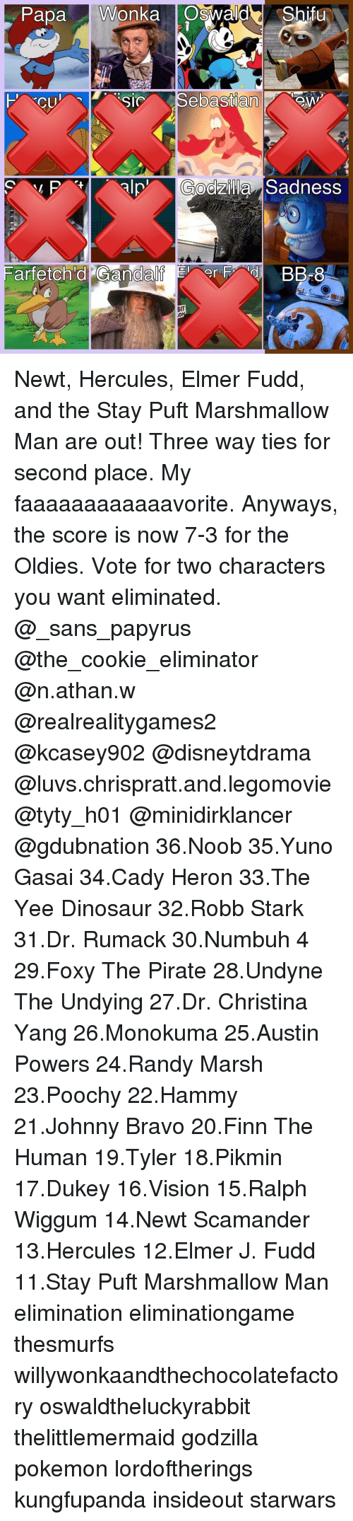 Yee Dinosaur: Papa  Wonka Oswald  Shifu  Seb  SIC  an  alp  Godzilla Sadness  Farfetch d Gandalf  er  Ndj BBP8  BIT Newt, Hercules, Elmer Fudd, and the Stay Puft Marshmallow Man are out! Three way ties for second place. My faaaaaaaaaaaavorite. Anyways, the score is now 7-3 for the Oldies. Vote for two characters you want eliminated. @_sans_papyrus @the_cookie_eliminator @n.athan.w @realrealitygames2 @kcasey902 @disneytdrama @luvs.chrispratt.and.legomovie @tyty_h01 @minidirklancer @gdubnation 36.Noob 35.Yuno Gasai 34.Cady Heron 33.The Yee Dinosaur 32.Robb Stark 31.Dr. Rumack 30.Numbuh 4 29.Foxy The Pirate 28.Undyne The Undying 27.Dr. Christina Yang 26.Monokuma 25.Austin Powers 24.Randy Marsh 23.Poochy 22.Hammy 21.Johnny Bravo 20.Finn The Human 19.Tyler 18.Pikmin 17.Dukey 16.Vision 15.Ralph Wiggum 14.Newt Scamander 13.Hercules 12.Elmer J. Fudd 11.Stay Puft Marshmallow Man elimination eliminationgame thesmurfs willywonkaandthechocolatefactory oswaldtheluckyrabbit thelittlemermaid godzilla pokemon lordoftherings kungfupanda insideout starwars
