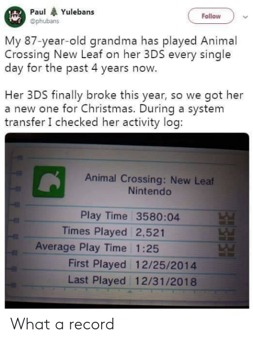 Animal Crossing: Paul A Yulebans  Follow  @phubans  My 87-year-old grandma has played Animal  Crossing New Leaf on her 3DS every single  day for the past 4 years now.  Her 3DS finally broke this year, so we got her  a new one for Christmas. During a system  transfer I checked her activity log:  Animal Crossing: New Leaf  Nintendo  Play Time 3580:04  Times Played 2,521  Average Play Time 1:25  First Played 12/25/2014  Last Played 12/31/2018 What a record