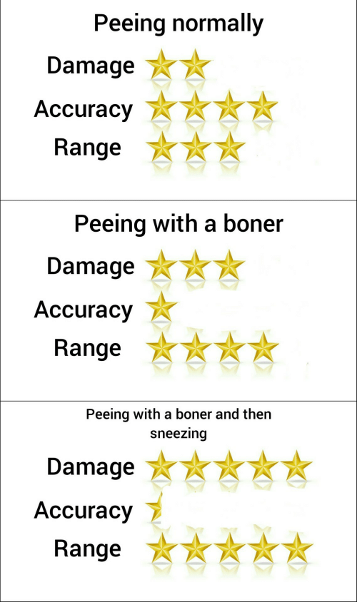 Normally: Peeing normally  Damage  Аccuracy  Range  Peeing with a boner  Damage  Аccuracy  Range  Peeing with a boner and then  sneezing  Damage  Аccuracy  Range