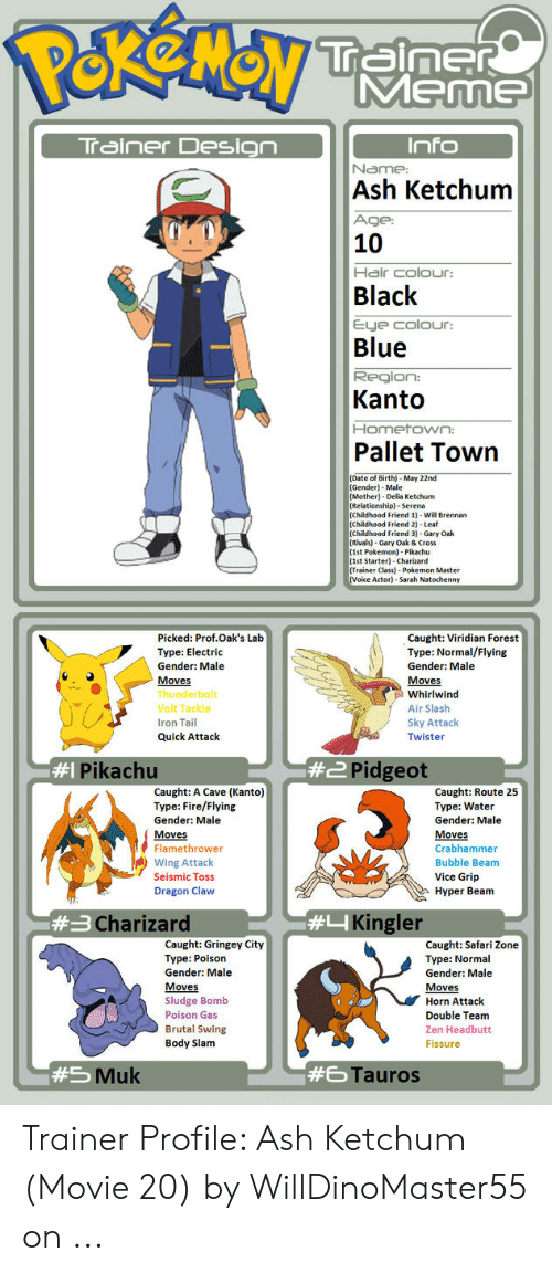 Ketchum Age: PekenayT  Tainer  Meme  Trainer Design  Name:  Ash Ketchum  Age  10  Hair colOur  Black  Eye colour:  Blue  Reglon  Kanto  Hometown:  Pallet Town  (Date of Birth)-May 22nd  Mter-Delia Ketchum  (Relationship)-Serena  Vill Brennan  IChildhood Friend 2)- Leaf  (Childhood Friend 3)- Gary Oak  (1st Pokemon)-Pikachu  st Starter)-Charizard  n Master  Voice Actor)- Sarah Natochenny  Caught: Viridian Forest  Type: Normal/Flying  Picked: Prof.Oak's Lab  Type: Electric  Gender: Male  Gender: Male  Moves  hunderbolt  Moves  Whirlwind  Volt Tackle  Iron Tail  Air Slash  Sky Attack  Quick Attack  Twister  #2Pidgeot  #1 Pikachu  Caught: Route 25  Type: Water  Gender: Male  Caught: A Cave (Kanto)  Type: Fire/Flying  Gender: Male  Moves  Flamethrower  Moves  Crabhammer  Bubble Beam  Wing Attack  Seismic Toss  Vice Grip  Dragon Claw  Hyper Beam  #4 Kingler  #3 Charizard  Caught: Gringey City  Poison  Caught: Safari Zone  Type: No  Gender: Male  Moves  Sludge Bomb  Poison Gas  Gender: Male  Moves  Horn Attack  Double Team  Brutal Swing  Body Slam  Zen Headbutt  Fissure  #5 Muk  #6 Tauros Trainer Profile: Ash Ketchum (Movie 20) by WillDinoMaster55 on ...