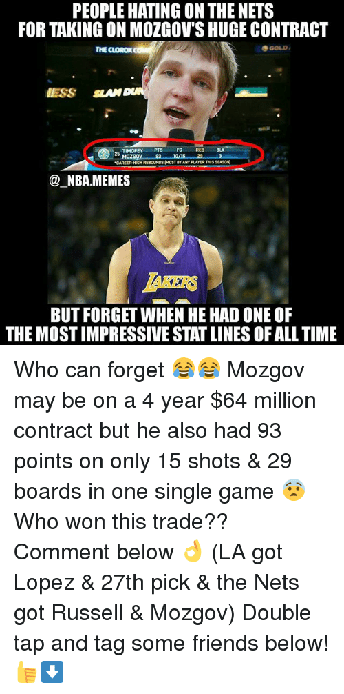 """Most Impressive: PEOPLE HATING ON THE NETS  FOR TAKING ON MOZGOVSHUGE CONTRACT  THE CLOROX  MESS sLAN  FG  PTS  TIMOFEY  MOZG  93 10A5 29  EBOUNDS IMOSTBY ANY PLAYER THIS SEASON)  """"CAREER-HIGH RI  NBA MEMES  BUT FORGET WHEN HE HAD ONE OF  THE MOST IMPRESSIVE STATLINES OFALL TIME Who can forget 😂😂 Mozgov may be on a 4 year $64 million contract but he also had 93 points on only 15 shots & 29 boards in one single game 😨 Who won this trade?? Comment below 👌 (LA got Lopez & 27th pick & the Nets got Russell & Mozgov) Double tap and tag some friends below! 👍⬇"""