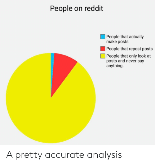 analysis: People on reddit  People that actually  make posts  People that repost posts  |People that only look at  posts and never say  anything. A pretty accurate analysis