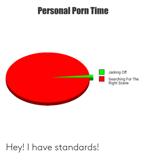 jacking: Personal Porn Time  Jacking off  Searching For The  Right Scene Hey! I have standards!
