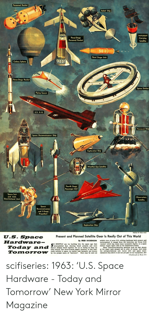 Equipment: Personnol Rocket  Relief Ship  Throe-Stago  Porsonnel Rockot  Instrument  Carrying  Satellite  Third Stage Unit  Colony Sphero  Threo-Stage Rocket  Spaco Station  Flying Saucer  U.S. X-15  Research Ship  Space Reconnaissance Ship  Exploration Ship  Weather Eyo Satellito  Fourth Stage  Passenger Uni  Space Suit  and Anti  Obsorvatory  Satelit  Space  Reconnaissanco  and 3-Stage  Propellant  Exploration Ship  Present and Planned Satellite Gear Is Really Out of This World  U.S. Space  FHardware-  By FRED DICKENSON  swiFTLY are we hurting into the space age that  farout designs blend together for us In trying to keep up  artist's view of some US. orblting hardware both present and  contemplated. It ranges from the bullet-llke Alr Force X-15  (center) which has made many successful fights, to space  accomplished fact, drawing board projeets and even station (upper right) still on the draftsman's board.  Many Instrument-carrylng satellites such as that shown  with sclence. One down to earth aspeet, however, is that man at the upper right already are in orblt, of course. And whlle  made articles In space, no matter how fantastle, are known he ant gravitational unlt lower let) and space recon  by the prosale name of hardware. Here may be seen an nalssance ship above It are not yet part of our equipment, few scifiseries:  1963: 'U.S. Space Hardware - Today and Tomorrow' New York Mirror Magazine
