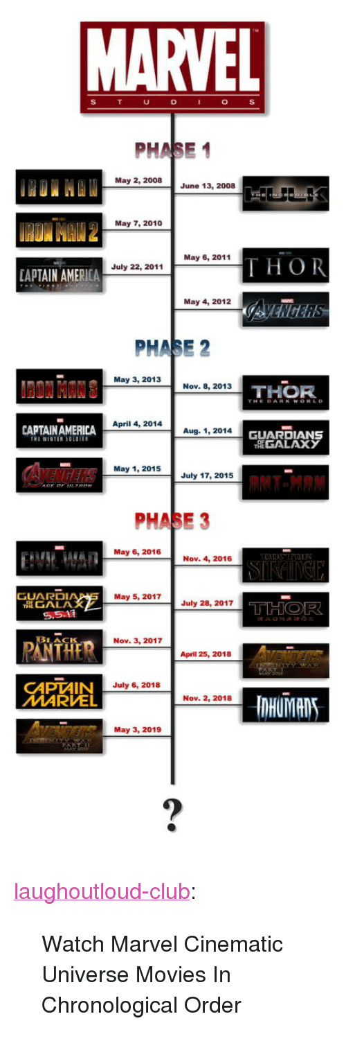 """America, Club, and Movies: PHASE 1  May 2, 2008  June 13, 2008  May 7, 2010  May 6, 2011  THOR  July 22, 2011  APTAIN AMERICA  May 4, 2012  PHASE 2  May 3, 2013  Nov. 8, 2013  THOR  April 4, 2014  CAPTAINAMERICA  TRİ WINTER 50101  Aug. 1, 2014  GUARDIANS  GALAX у  May 1, 2015  July 17, 2015  PHASE 3  May 6, 2016  Nov. 4, 2016  GUARDI  May 5, 2017July28, 2017  GALA  PANTHER  LACIS  Nov. 3, 2017  April 25, 2018  CAPTAIN  MARVEL  July 6, 2018  Nov. 2, 2018  May 3, 2019 <p><a href=""""http://laughoutloud-club.tumblr.com/post/173296771207/watch-marvel-cinematic-universe-movies-in"""" class=""""tumblr_blog"""">laughoutloud-club</a>:</p>  <blockquote><p>Watch Marvel Cinematic Universe Movies In Chronological Order</p></blockquote>"""