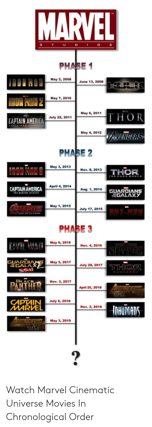 May 5: PHASE 1  May 2, 2008  June 13, 2008  May 7, 2010  May 6, 2011  THOR  July 22, 2011  APTAIN AMERICA  May 4, 2012  PHASE 2  May 3, 2013  Nov. 8, 2013  THOR  April 4, 2014  CAPTAINAMERICA  TRİ WINTER 50101  Aug. 1, 2014  GUARDIANS  GALAX у  May 1, 2015  July 17, 2015  PHASE 3  May 6, 2016  Nov. 4, 2016  GUARDI  May 5, 2017July28, 2017  GALA  PANTHER  LACIS  Nov. 3, 2017  April 25, 2018  CAPTAIN  MARVEL  July 6, 2018  Nov. 2, 2018  May 3, 2019 Watch Marvel Cinematic Universe Movies In Chronological Order