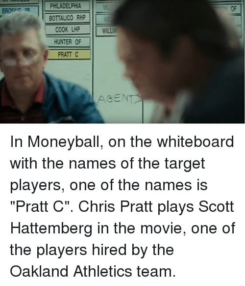 Chris Pratt, Target, and Movie: PHILADELPHIA  BOTTALICO RHP  COOK LHP  HUNTER OF  PRATT C  OF  WILLIA  ASENT
