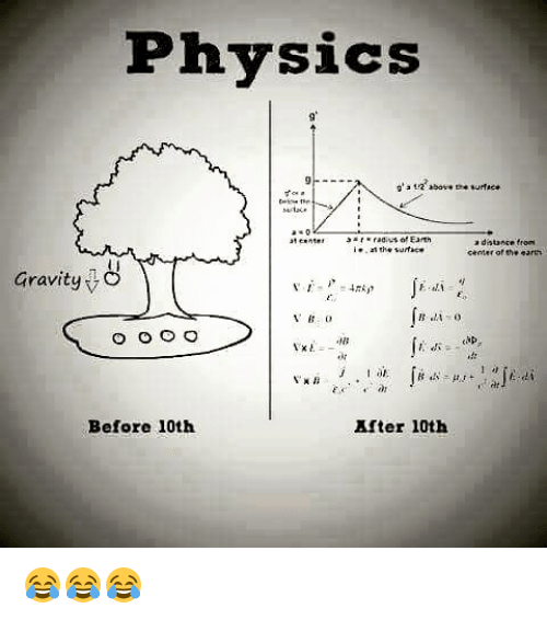 Physicic: Physics  adius of Eurth  Gravity  O O O O  Before 10th  After 10th  a distance from  of the earth 😂😂😂