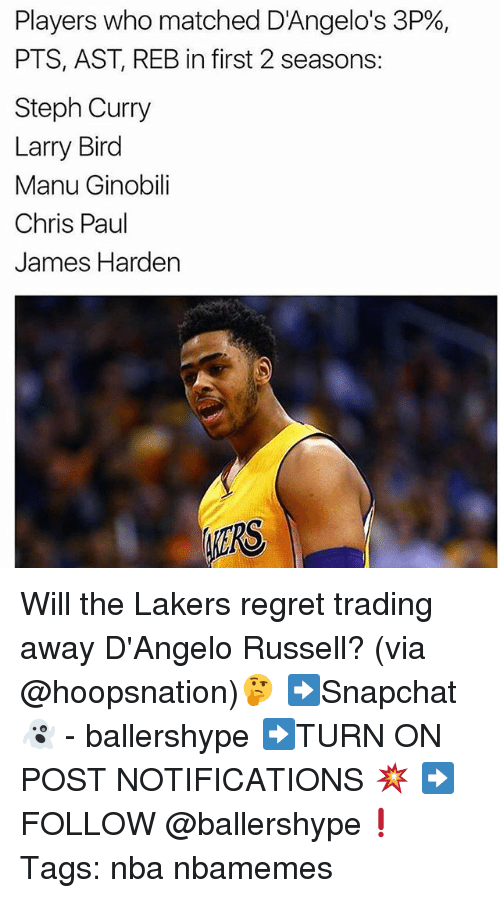 Chris Paul, James Harden, and Los Angeles Lakers: Players who matched D'Angelo's 3P%,  PTS, AST, REB in first 2 seasons:  Steph Curry  Larry Bird  Manu Ginobili  Chris Paul  James Harden Will the Lakers regret trading away D'Angelo Russell? (via @hoopsnation)🤔 ➡Snapchat 👻 - ballershype ➡TURN ON POST NOTIFICATIONS 💥 ➡ FOLLOW @ballershype❗ Tags: nba nbamemes