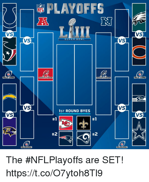 b&o: PLAYOFFS  NFL  VS  VS  VS  SUPER B O W L  VS  3.  WILD CARD  CHAMPIONSHIP  CHAMPIONSHIP  WILD CARD  VS  VS  1ST ROUND BYES  VS  VS  #1  #1  #2  #2  DIVISIONAL  DIVISIONAL The #NFLPlayoffs are SET! https://t.co/O7ytoh8Tl9