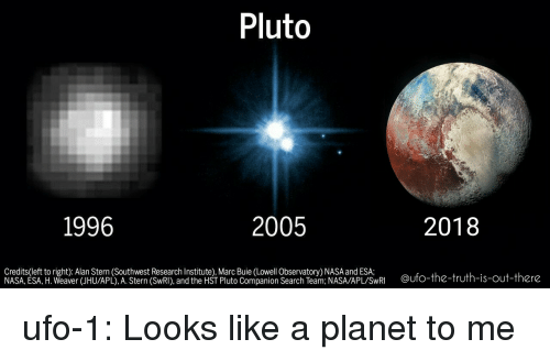 Nasa, Target, and Tumblr: Pluto  1996  2005  2018  Credits(left to right): Alan Stern (Southwest Research Institute), Marc Buie (Lowell Observatory) NASA and ESA;  NASA, ESA, H. Weaver (JHU/APL), A. Stern (SwRI), and the HST Pluto Companion Search Team; NASA/APL/SwRI ufo-1:  Looks like a planet to me