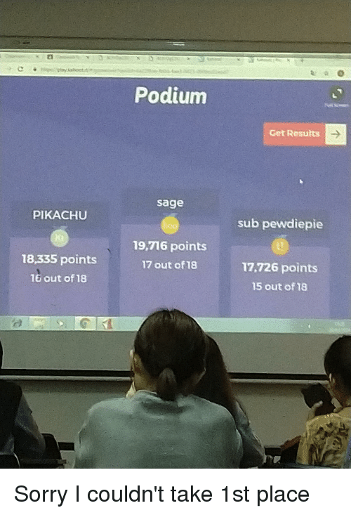 Pikachu, Sorry, and Sage: Podium  Get Results  sage  PIKACHU  sub pewdiepie  t1  17.726 points  15 out of 18  19,716 points  17 out of 18  18,335 points  l6 out of 18