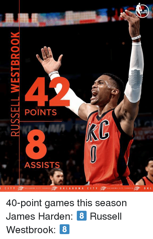 Russel Westbrook: POINTS  ASSISTS  o K LA H a M A CITY  0 K L 40-point games this season James Harden: 8️⃣ Russell Westbrook: 8️⃣