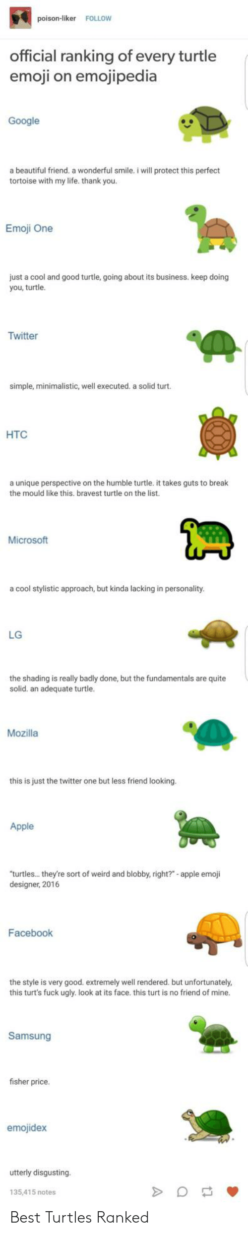 "Turt: poison-liker FOLLOW  official ranking of every turtle  emoji on emojipedia  Google  a beautiful friend, a wonderful smile. i will protect this perfect  tortoise with my life. thank you.  Emoji One  just a cool and good turtle, going about its business. keep doing  you, turtle.  Twitter  simple, minimalistic, well executed. a solid turt.  HTC  a unique perspective on the humble turtle. it takes guts to break  the mould like this. bravest turtle on the list.  Microsoft  a cool stylistic approach, but kinda lacking in personality  LG  the shading is really badly done, but the fundamentals are quite  solid. an adequate turtle.  Mozilla  this is just the twitter one but less friend looking.  Apple  turtles... they're sort of weird and blobby, right?""- apple emoji  designer, 2016  Facebook  the style is very good. extremely well rendered. but unfortunately  this turt's fuck ugly. look at its face. this turt is no friend of mine  Samsung  fisher price  emojidex  utterly disgusting  135,415 notes Best Turtles Ranked"