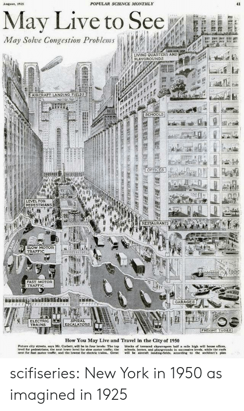 Future, New York, and Streets: POPULAR SCIENCE MONTHLY  41  August, 1925  May Live to See  May Solve Congestion Problems  LIVING QUARTERS AND  PLAYGROUNDS  AIRCRAPT LANDING FIELDS  SCHOOLS  OFFICES  LEVEL FOR  PEDESTRIANS  RESTAURANTS  SLOW MOTOR  TRAFFIC  FAST MOTOR  TRAFFIC  GARAGES  SPIRAL  ESCALATORS  ELECTRIC  TRAINS  FREIGHT TUBES  How You May Live and Travel in the City of 1950  Future city streets, says Mr. Corbett, will be in four levels: The top  level for pedestrians; the next lower level for slow motor traffic: the  next for fast motor traffie, and the lowest for electric trains. Great  blocks of terraced skyscrapers half a mile high will hoase offices  chools, homes, and playgrounds in successive levels, while the roofs  will be aireraft landing-fields, according to the architect's plan  L  ERLEELELEBL EEE  RAMP scifiseries:  New York in 1950 as imagined in 1925