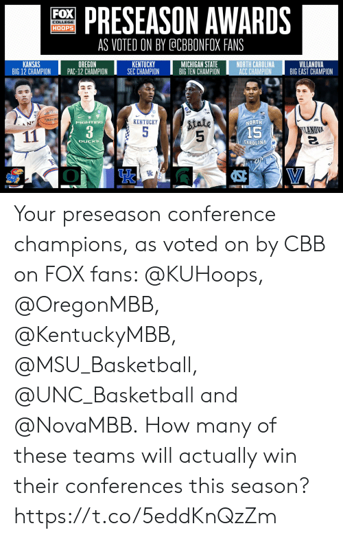 Basketball, College, and Memes: PRESEASON AWARDS  FOX  COLLEGE  HOOPS  AS VOTED ON BY CBBONFOX FANS  KANSAS  BIG 12 CHAMPION  OREGON  PAC-12 CHAMPION  KENTUCKY  SEC CHAMPION  MICHIGAN STATE  BIG TEN CHAMPION  NORTH CAROLINA  ACC CHAMPION  VILLANOVA  BIG EAST CHAMPION  900  αυδτη  ONICIV  KENTUCKY  FIGHTING  ANG  Btate  NORTH  11  15  ANOVA  DUCKS  CAROLINA  O  V  KU Your preseason conference champions, as voted on by CBB on FOX fans: @KUHoops, @OregonMBB, @KentuckyMBB, @MSU_Basketball, @UNC_Basketball and @NovaMBB.  How many of these teams will actually win their conferences this season? https://t.co/5eddKnQzZm