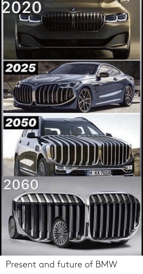 Future: Present and future of BMW