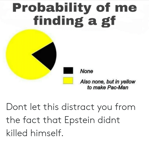 Reddit, Pac-Man, and Pac: Probability of me  finding a gf  None  Also none, but in yellow  to make Pac-Man Dont let this distract you from the fact that Epstein didnt killed himself.