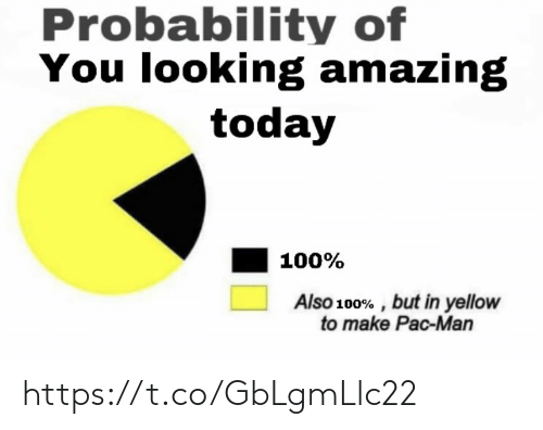 pac: Probability of  You looking amazing  today  100%  Also 100% , but in yellow  to make Pac-Man https://t.co/GbLgmLlc22