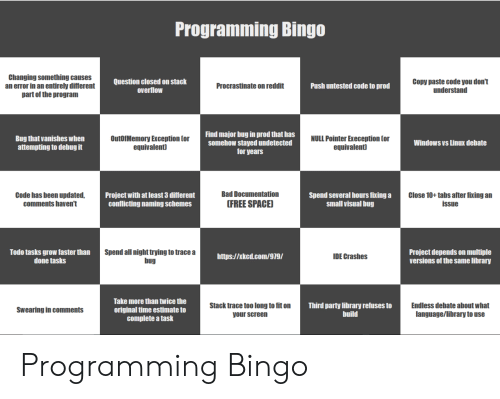 Estimate: Programming Bingo  Changing something causes  an error in an entirely different  part of the program  Question closed on stack  overflow  Copy paste code you don't  understand  Procrastinate on reddit  Push untested code to prod  Find major bug in prod that has  somehow stayed undetected  for years  Bug that vanishes when  attempting to debug it  OutOfMemory Exception Cor  equivalent)  NULL Pointer Exeception Cor  equivalent  Windows vs Linux debate  Bad Documentation  Close 10+ tabs after fixing an  Code has been updated,  comments haven't  Project with at least 3 different  conflicting naming schemes  Spend several hours fixing a  small visual bug  FREE SPACE)  issue  Spend all night trying to trace a  bug  Project depends on multiple  versions of the same library  Todo tasks grow faster than  done tasks  IDE Crashes  http://xkcd.com/979/  Take more than twice the  Endless debate about what  language/library to use  Stack trace too long to fit on  Third party library refuses to  build  Swearing in comments  original time estimate to  complete a task  your screen Programming Bingo