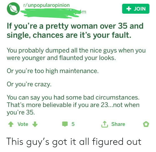 Bad, Crazy, and Believable: r/unpopularopinion  +JOIN  4m  If you're a pretty woman over 35 and  single, chances are it's your fault.  You probably dumped all the nice guys when you  were younger and flaunted your looks.  Or you're too high maintenance.  Or you're crazy.  You can say you had some bad circumstances.  That's more believable if you are 23...not when  you're 35.  LShare  Vote  LO This guy's got it all figured out