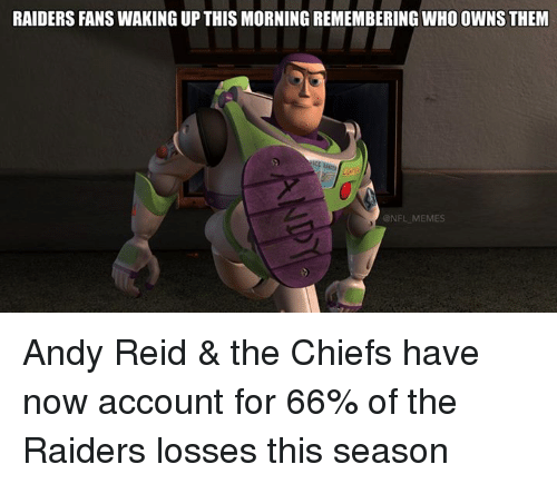 Andy Reid, Nfl, and Chiefs: RAIDERS FANS WAKING UP THIS MORNING REMEMBERING WHOOWNSTHEM  NFL MEMES Andy Reid & the Chiefs have now account for 66% of the Raiders losses this season