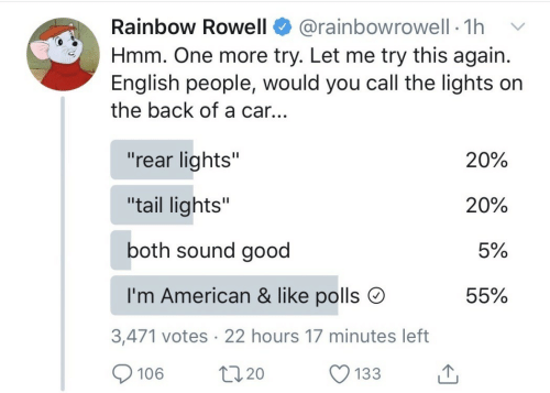 """Polls: Rainbow Rowell  @rainbowrowell 1h  Hmm. One more try. Let me try this again.  English people, would you call the lights on  the back of a car...  """"rear lights""""  20%  """"tail lights""""  20%  both sound good  5%  I'm American & like polls  55%  3,471 votes 22 hours 17 minutes left  t220  106  133"""