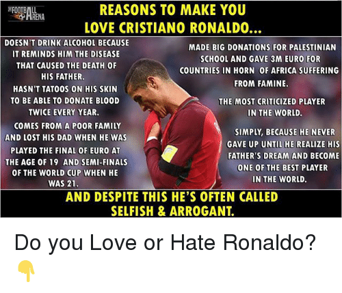 Semy: REASONS TO MAKE YOU  LOVE CRISTIANO RONALD0.  9ARENA  DOESN'T DRINK ALCOHOL BECAUSE  IT REMINDS HIM THE DISEASE  THAT CAUSED THE DEATH OF  MADE BIG DONATIONS FOR PALESTINIAN  SCHOOL AND GAVE 3M EURO FOR  COUNTRIES IN HORN OF AFRICA SUFFERING  FROM FAMINE.  HIS FATHER  HASN'T TATOOS ON HIS SKIN  TO BE ABLE TO DONATE BLO00D  TWICE EVERY YEAR.  THE MOST CRITICIZED PLAYER  N THE WORLD  COMES FROM A POOR FAMILY  AND LOST HIS DAD WHEN HE WAS  PLAYED THE FINAL OF EUR0 AT  THE AGE OF 19 AND SEMI-FINALS  OF THE WORLD CUP WHEN HE  SIMPLY, BECAUSE HE NEVER  GAVE UP UNTIL HE REALIZE HIS  FATHER'S DREAM AND BECOME  ONE OF THE BEST PLAYER  IN THE WORLD.  WAS 21  AND DESPITETHIS HE'S OFTEN CALLED  SELFISH & ARROGANT. Do you Love or Hate Ronaldo?👇
